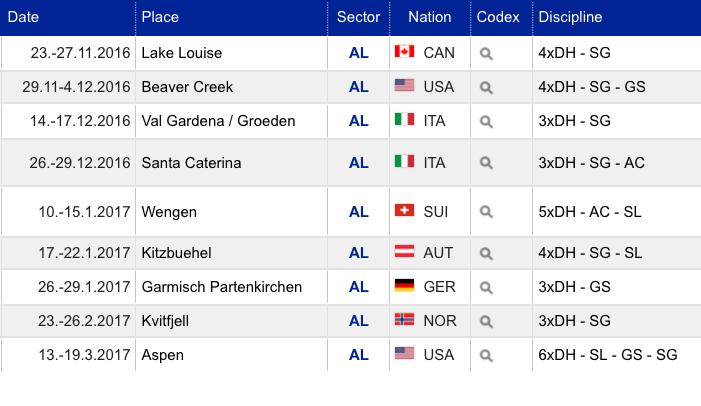 Calendario Coppa del Mondo Audi FIS 2016/2017